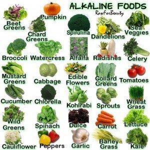 Alkaline-Foods